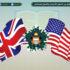 الفرق بين المنهج الامريكي والبريطاني
